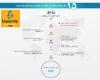 فناوری داده پویشگر اولین شرکت دانشبنیان نرمافزاری کشور