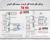 محصول جدید پروفیلهای کاور فریم شرکت آکپا ایران